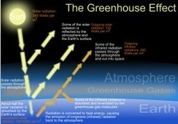 "EIKE Institute: ""Anthropogenic Greenhouse Effect Too Weak…Doubling CO2 Will Lead Only To 0.58°C Warming"" 