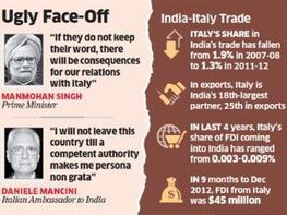 Diplomatic Fracas: India to retaliate, may expel Italian ambassador from the country - The Economic Times | Engineer Betatester | Scoop.it