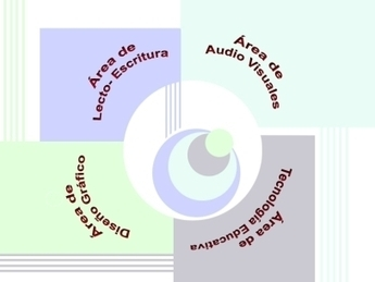 Tipos de actividades que se pueden desarrollar en un OA | Los Objetos de Aprendizaje | Scoop.it