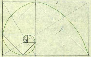 Alchemy, Magic, Incubation, Metatron, and Ancestors   Fibonacci Esoterism   Scoop.it