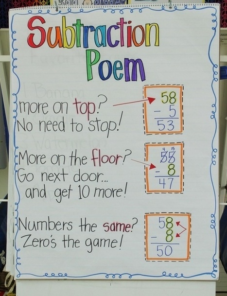 Second Grade Math | Subtraction | Scoop.it