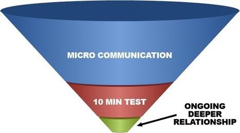 Open Relationship Building: The 15-Minute Habit That Transforms Your Network | Leadership development | Scoop.it