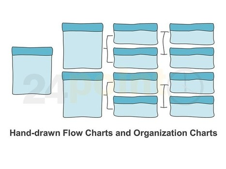 Organization Flow Chart - Hand-drawn | PowerPoint Presentation Tools and Resources | Scoop.it