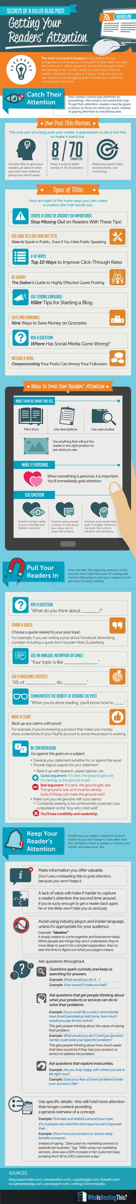 [Infographic] The Secrets of a Killer Blog Post | Brand content & marketing et usages numériques | Scoop.it
