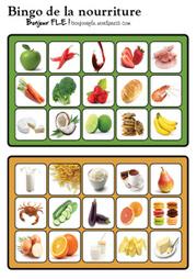 Bingo de la nourriture | Free Resources For Teachers of  French | Scoop.it