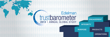 Edelman's Trust Barometer Report 2013: Our Global Leadership Problem.   Business 2 Community   ITGabs News   Scoop.it