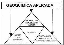 Métodos geoquímicos | Oceanografía Geológica | Scoop.it