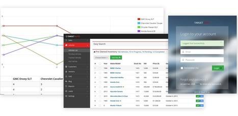 Auto Management Websites for Car Dealers | Pro Auto Manager | Car Dealer Software & Car Dealer Websites | Scoop.it