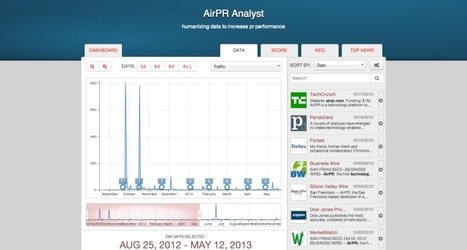 The Omniture Of PR? AirPR's New Analytics Platform Aims To Show CMOs How To Invest In PR | TechCrunch | #TheMarketingAutomationAlert | Social Media | Scoop.it