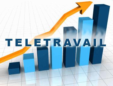 Augmentation de télétravailleurs dans les grandes entreprises   Télétravail : Cyberworkers.com   Scoop.it