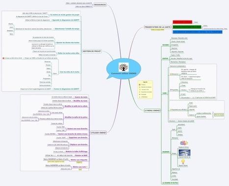 Comment utiliser XMIND ? | Medic'All Maps | Scoop.it