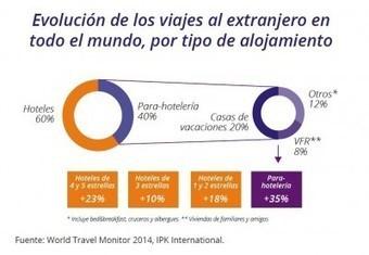 #Turismo : La economía colaborativa en el turismo no es una moda pasajera | Estrategias Competitivas enTurismo: | Scoop.it