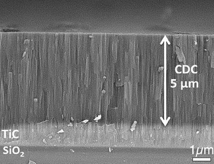CIRIMAT - Micro-supercondensateur : un procédé de fabrication compatible avec l'industrie, adaptable aux supports flexibles | Actualité des laboratoires du CNRS en Midi-Pyrénées | Scoop.it