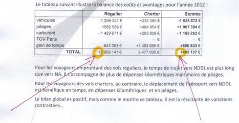 La stupéfiante arnaque de l'Etat pour faire croire à l'intérêt économique de Notre-Dame-des-Landes | Think outside the Box | Scoop.it