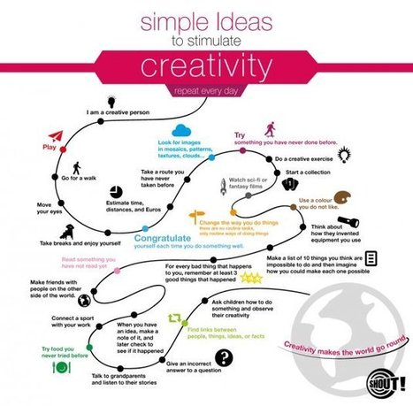 9 Ways To Dramatically Improve Your Creativity | Ultimate Tech-News | Scoop.it