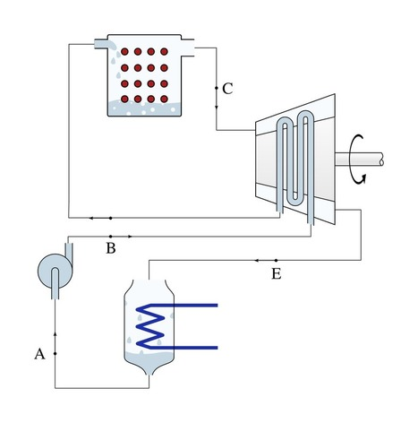 La thermodynamique peut-elle casser des briques ? | Actualités de l'open source | Scoop.it