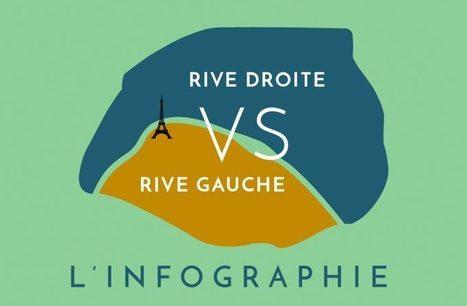 Infographie - Paris, rive gauche/rive droite | Remue-méninges FLE | Scoop.it