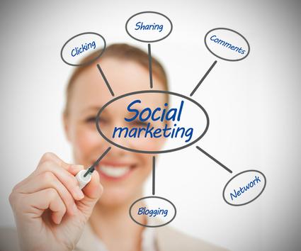 Small Business Social Marketing   Social Media, SEO, Mobile, Digital Marketing   Scoop.it