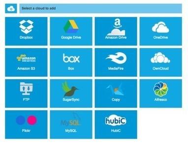 MultCloud: gestiona todos tus ficheros en la nube, estén donde estén | Tecnología, Ciencia e Informática | Scoop.it
