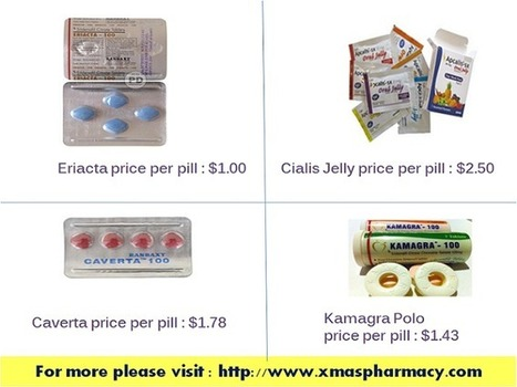 Purchase Eriacta online at low price   Health   Scoop.it