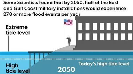 Rising seas threaten to swamp U.S. military bases by 2050 | Sustain Our Earth | Scoop.it