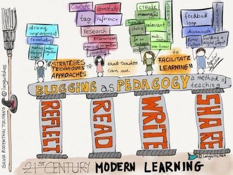 Blogging in the 21st-Century Classroom | ICT for Australian Curriculum | Scoop.it