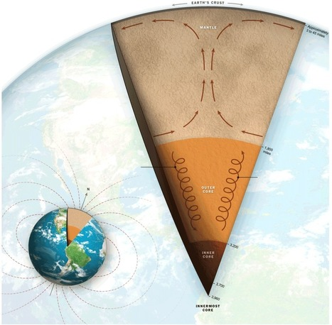 The Structure and Movement of the Deep Earth | Careers in Earth Science | Scoop.it