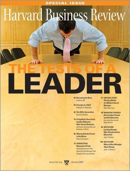 Leading Change: Why Transformation Efforts Fail | leadership | Scoop.it