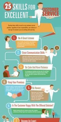 25 Customer Service Skills Every Company Should Require [Infographic]   Performance   Scoop.it