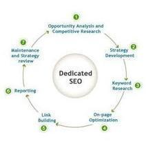 Internet Service uses and focus on Mobile SEO   ::: Internet Marketing :::   Scoop.it