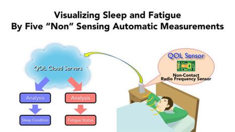 Nintendo's New Health Device Listens to You Sleep   Health   Scoop.it