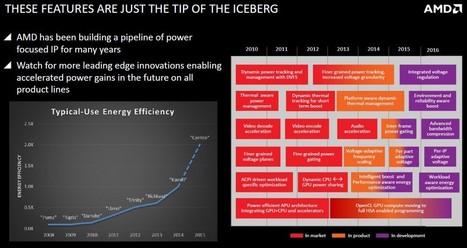 AMD to boost energy efficiency of APUs by 25 times by 2020 - KitGuru | Sustainability | Scoop.it