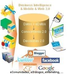 Tecnologías de la Información | Programación | Scoop.it