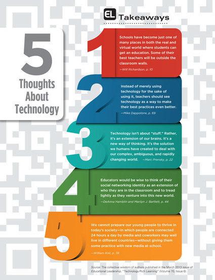 Educational Leadership:Technology-Rich Learning:EL Takeaways | ADP Center for Teacher Preparation & Learning Technologies | Scoop.it