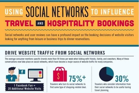 Come E Perché I Social Media Influenzano Le Prenotazioni | Tecnologie: Soluzioni ICT per il Turismo | Scoop.it