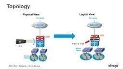 RISE: NetScaler Integration with Cisco Nexus 7000   Citrix Blogs   GCSE Business Studies   Scoop.it
