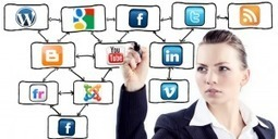 8 étapes pour une stratégie Social Media en B2B - KomadoK | Digitalisation des entreprises | Scoop.it