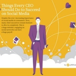 A Social Media Guide for CEOs [Infographic] | Mastering Facebook, Google+, Twitter | Scoop.it
