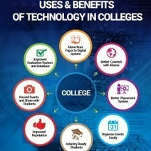 Uses & Benefits Of Technology In Colleges | Visual.ly | INFOGRAPHICS & KNOWLEDGE | Scoop.it