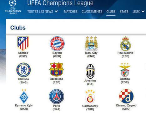 Champions league 2016 - Foot FLE | Espace Pédagogique FLE | Scoop.it