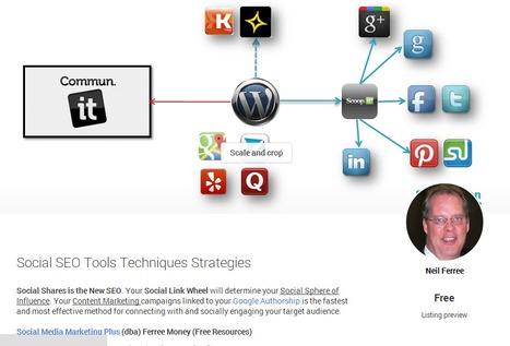 Helpouts by Google by Neil Ferree | Digital Marketing | Scoop.it