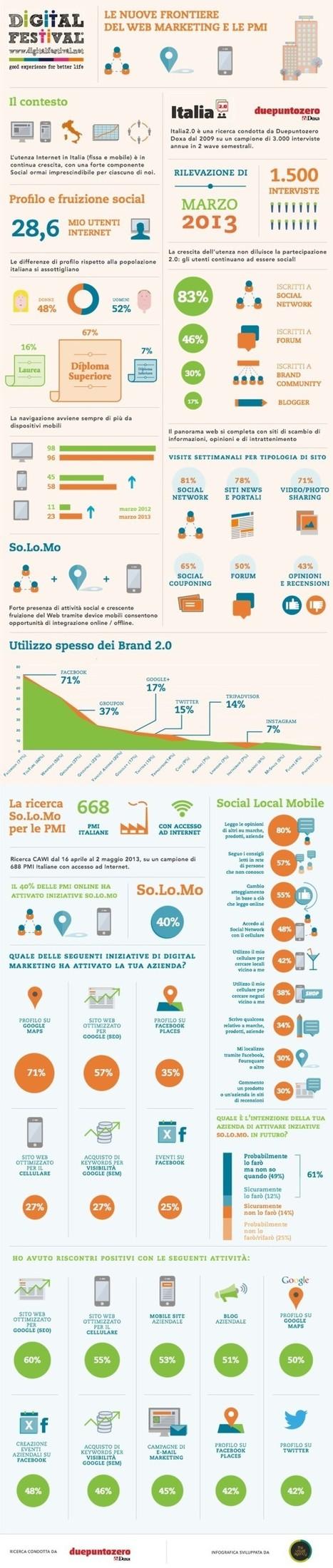 Un focus sulle PMI e i canali Social, Local e Mobile - Tiragraffi | i social media danno i numeri | Scoop.it