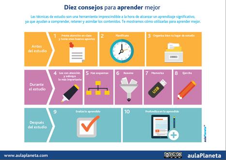 Diez consejos para estudiar mejor [Infografía] | aulaPlaneta | APRENDIZAJE | Scoop.it