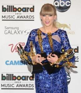 Special room for Ed Sheeran in Taylor Swift's house? - Movie Balla   Daily News About Movies   Scoop.it