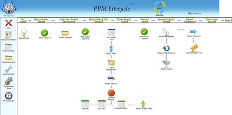 FREE Trial PPM Litecycle 2.0   Project Lifecycle Governance   Scoop.it