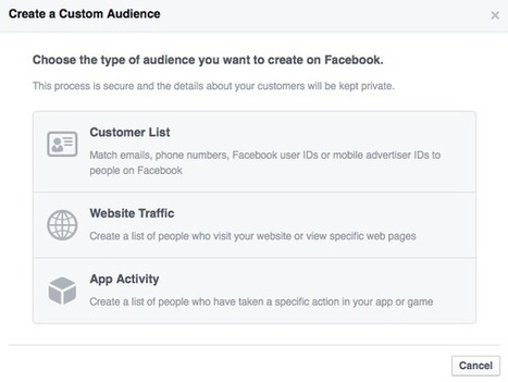 3 Things You Need to Be Doing with Facebook Ads | My Blog 2015 | Scoop.it