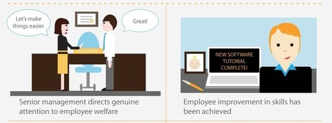 7 Simple Ways to Increase Employee Satisfaction | aspect 3 | Scoop.it