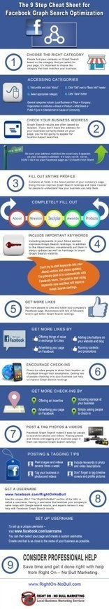 9 Conseils pour Optimiser votre Page Facebook pour le Graph Search | Emarketinglicious | Infographies social media | Scoop.it