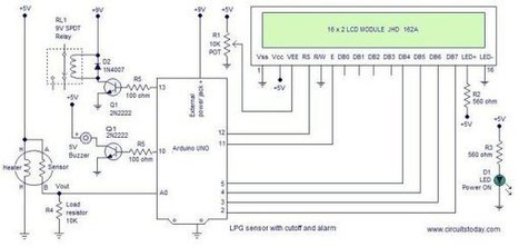 LPG sensor using arduino - | Arduino, Netduino, Rasperry Pi! | Scoop.it