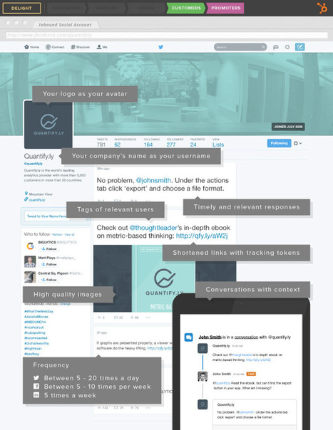 The 7 Elements of an Optimized Twitter Profile [INFOGRAPHIC] | MarketingHits | Scoop.it